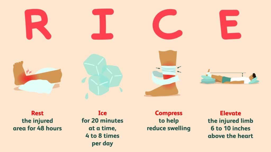 Don't Sweat It Use The R.I.C.E Method For A Foot Injury Swollen Foot